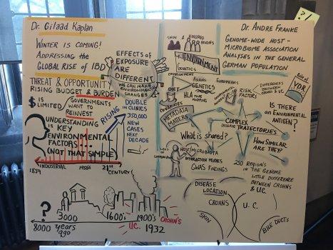 Mindmap talks Gilaad Kaplan and Andre Franke