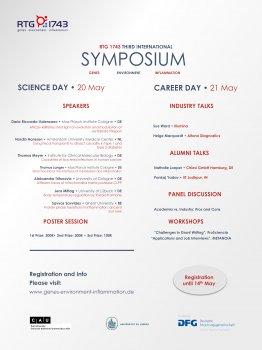 Poster 3. International RTG Symposium